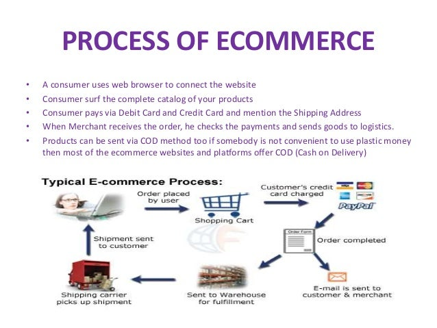 business applications of e commerce ppt