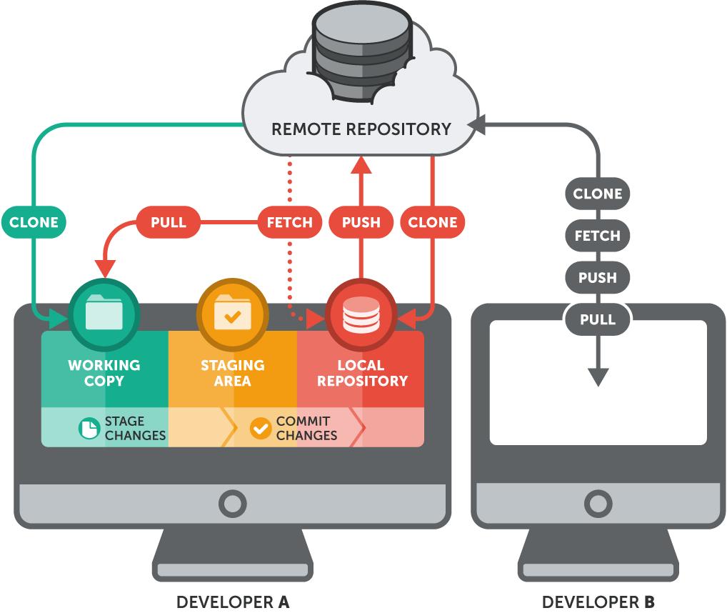 console application vs windows service