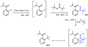 application of corey fuchs reaction