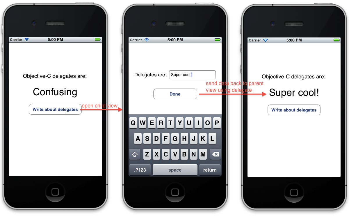 application lifecycle in ios objective c