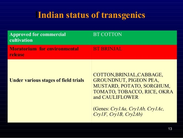 application of plant tissue culture in conservation agriculture and industry