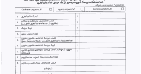 vits online application form 2016