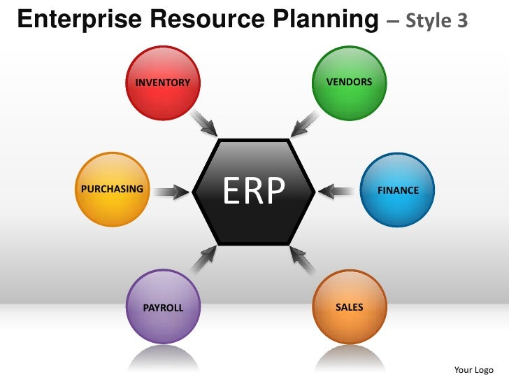 is enterpise resource planning an enterprise application