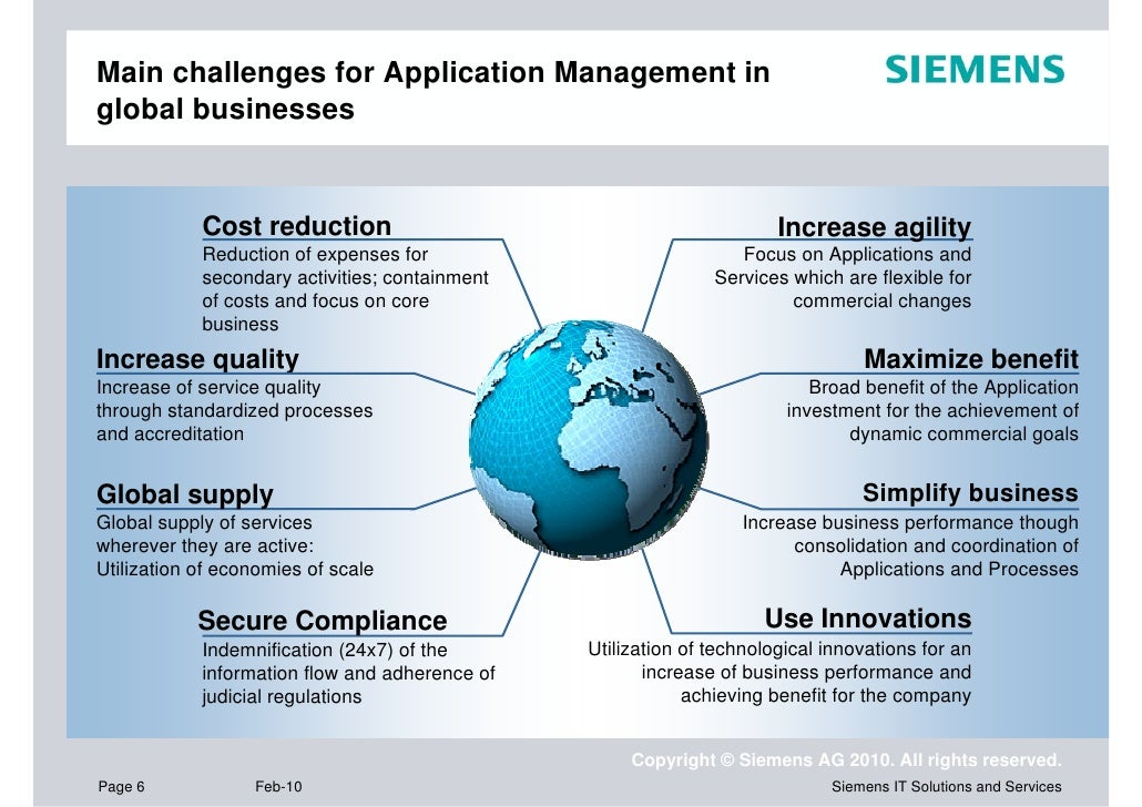 organisations will benefit most from the application of it when
