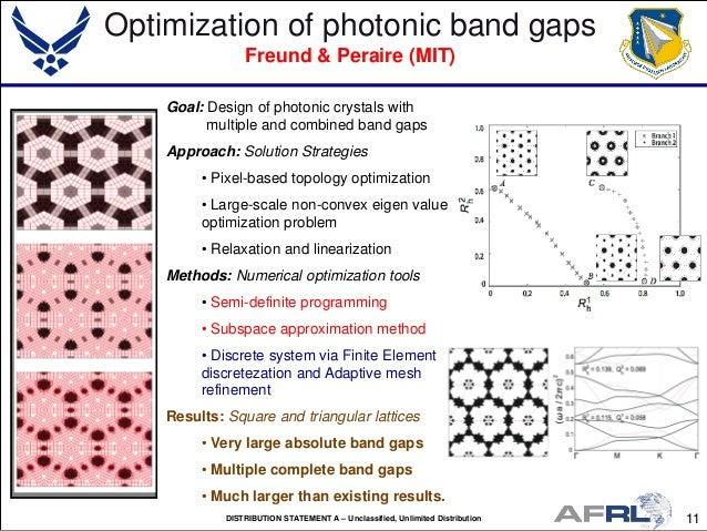 application of lattices in discrete mathematics