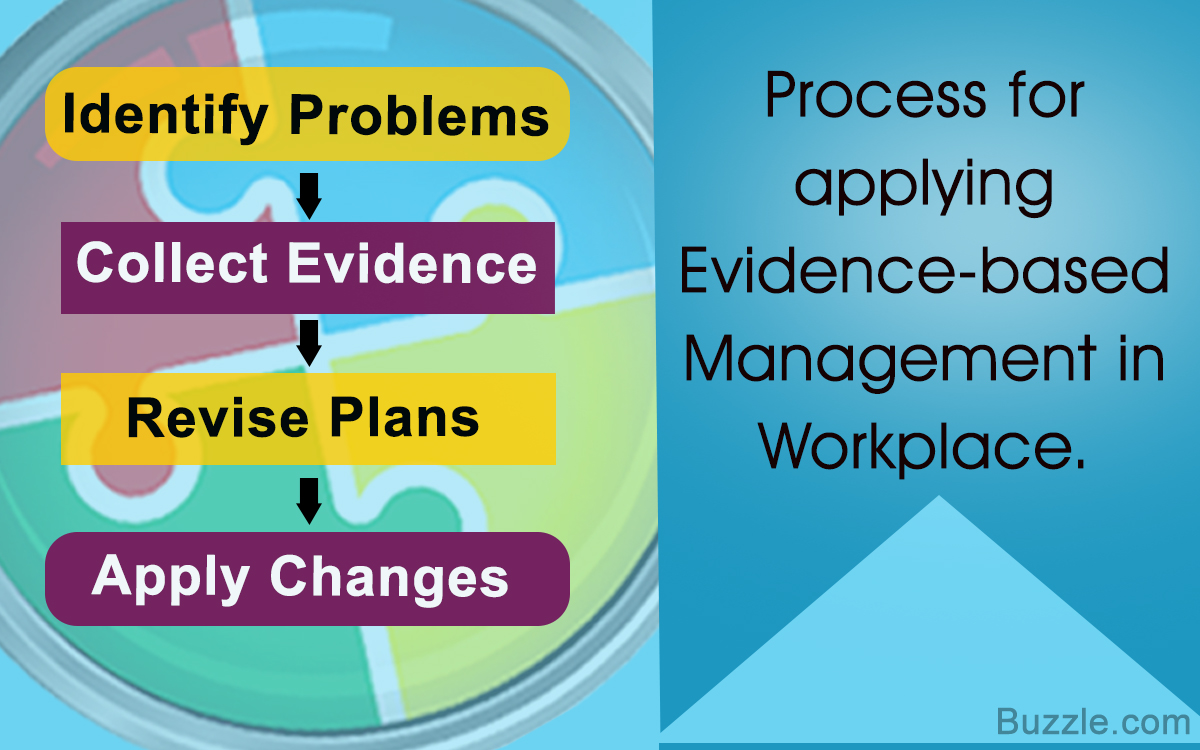 application of resilience evidence to practice