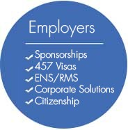 australian visa application centre perth