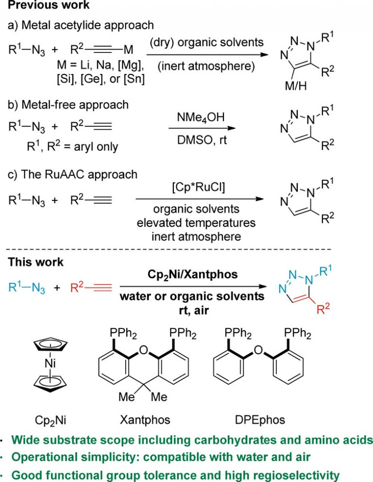 applications of green chemistry in organic synthesis