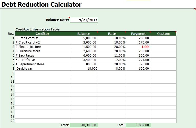 track progress.of.cba loan application