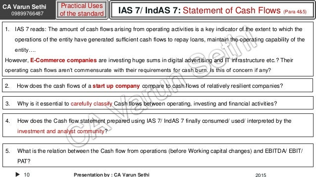 ifrs applicability for ca final