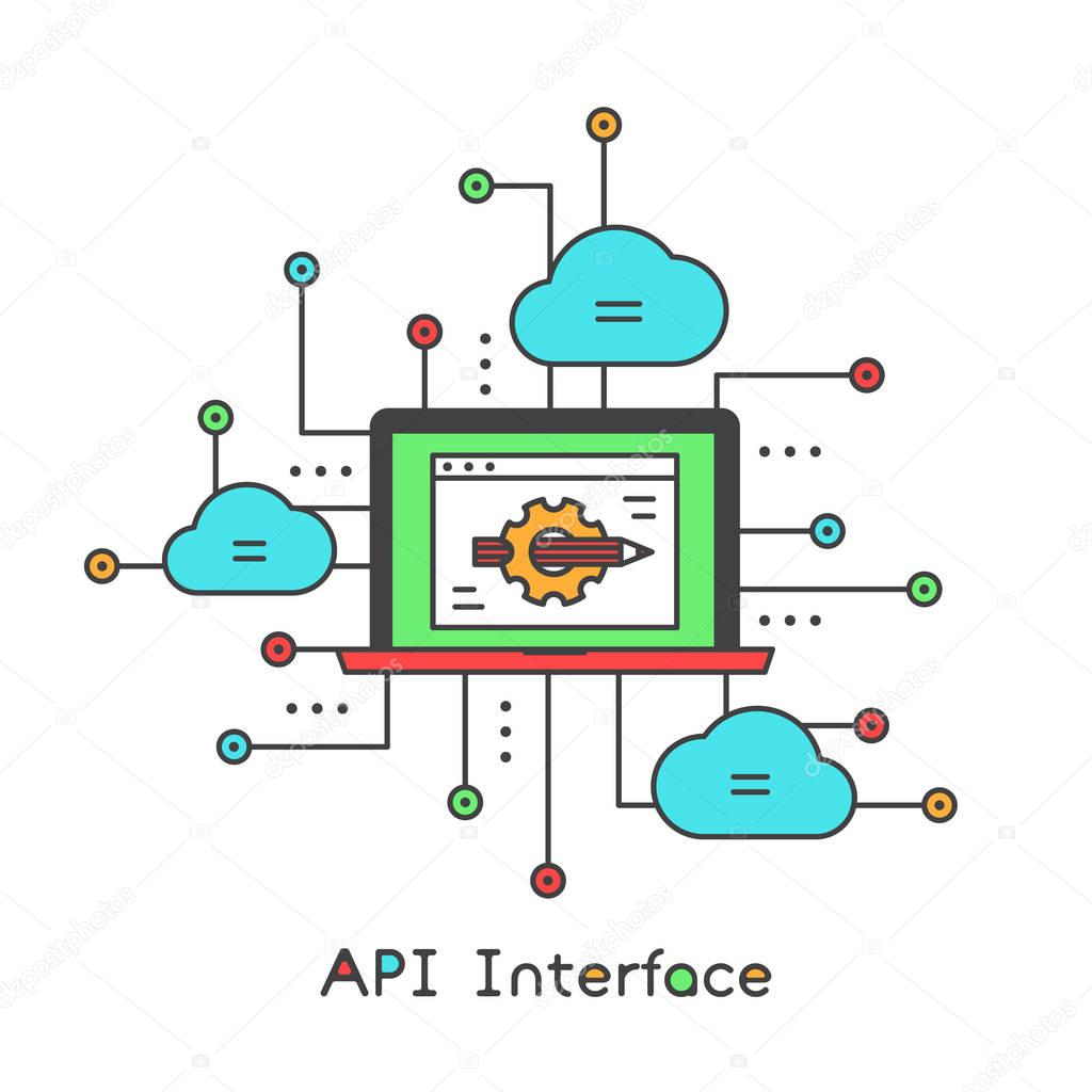 sapi server application programming interface