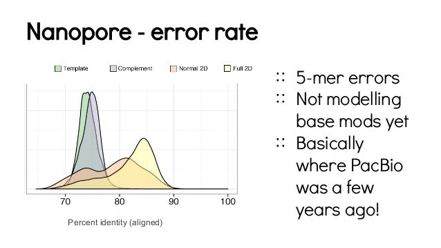 zoo application backend read error
